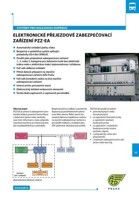 elektronické přejezdové zabezpečovací zařízení ... - AŽD Praha, sro