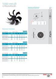 ROTOREX 2-11 Ares.indd - Soler & Palau