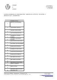 elenco candidati ammessi - Comune di Vicchio
