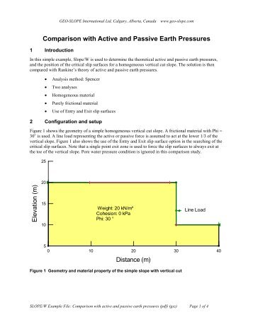 Comparison with Active and Passive Earth Pressures - GEO-SLOPE ...