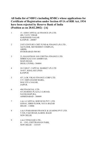 All India list of NBFCs including RNBCs whose applications for ...