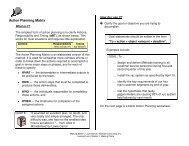 Action Planning Matrix - Kilbride Consulting, Inc.