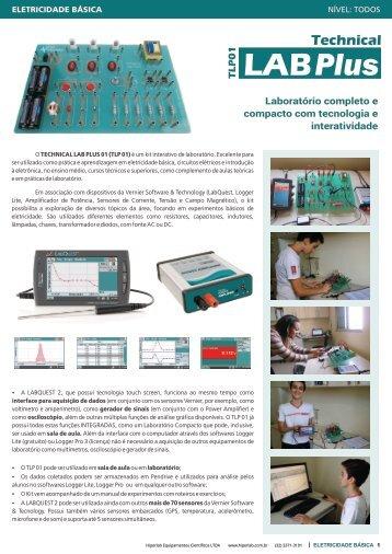 TLP - Eletricidade Básica