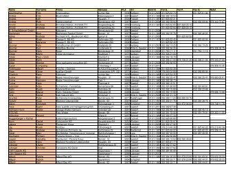 Mitgliederverzeichnis 20120317 - Gewerbeverein Seedorf ...