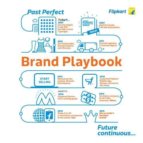 Brand Playbook