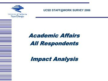 Performance/Impact Analysis - Academic Affairs