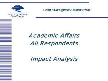 Performance/Impact Analysis - Academic Affairs