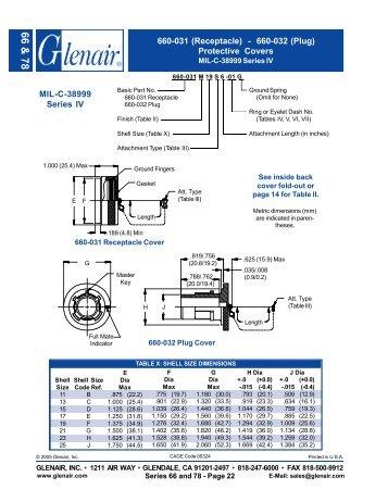 Glenair Series 660-031AND660-032 Spec Sheet