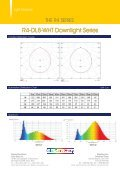 R4-DL8-WHT Downlight Series - ColorStars Group - Page 2