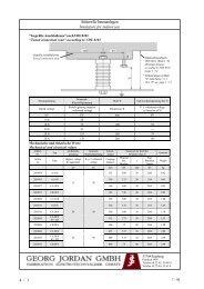 4 / 1 Stützer für Innenanlagen Insulators for indoor use