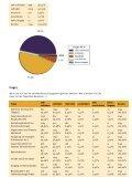 Auswertungen der Umfrage 2011 der TelefonSeelsorge.pdf - Seite 5