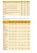 Auswertungen der Umfrage 2011 der TelefonSeelsorge.pdf - Seite 7