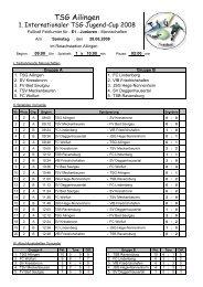 hier gibt es die Ergebnisse - TSG Ailingen - Fußball