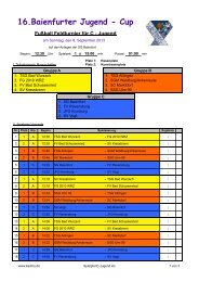 16. Baienfurter Jugend-Cup am 08.09.2013 - TSG Ailingen - Fußball