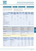 Schleif- und Trennschleifscheiben - Kataloge - Seite 3