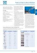 Fraises sur tige en carbure métallique - Pferd - Page 7