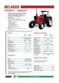 Belarus Tractor Brochure (pdf) - Page 2