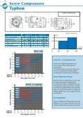 Click here to download Typhon and Mistral screw ... - Aquapump.co.za - Page 2