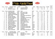 Classifiche Etna Maraton - Alveriabikenoto