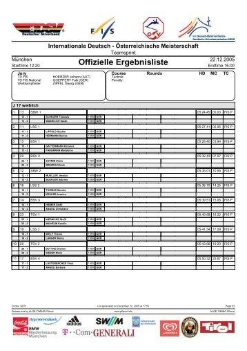 Offizielle Ergebnisliste - ALGE Timing Pflanzl