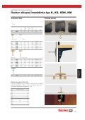 fischer sklopná hmoĎdinka typ K, KD, KDH, KM - JK Schrauben - Page 2