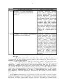 (administracinių) patalpų nuomos konkurso sąlygos - Finansų ... - Page 5