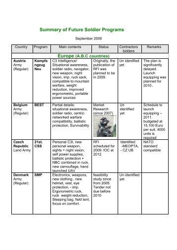 Moral Waiver Worksheet F