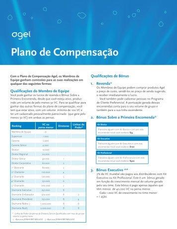 Plano de Compensação - Agel