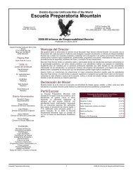Informe de Responsabilidad - Rim of the World USD