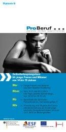 Selbstbehauptungskurs für junge Frauen und Männer von 14 bis 19 ...