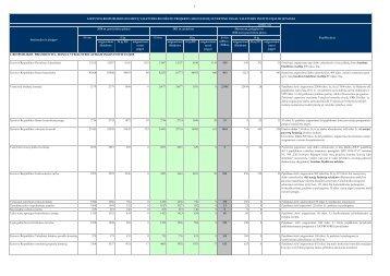 2011 metų valstybės biudžeto projekto asignavimų - Finansų ...
