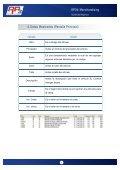 Ajuste de Negativos - RP3 Retail Software - Page 7