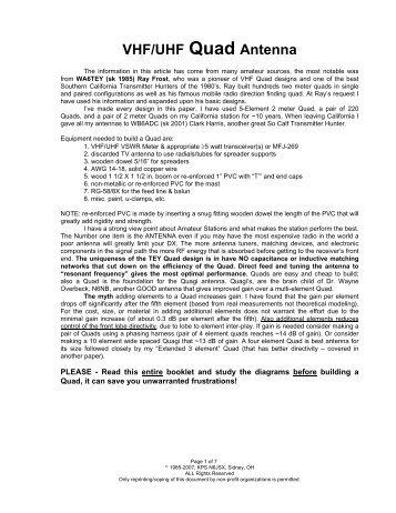 VHF/UHF Quad Antenna - IW5EDI