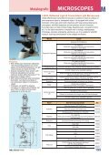 M MICROSCOPES - MRC - Page 2