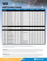 eHID Product Family Flyer - Universal Lighting Technologies
