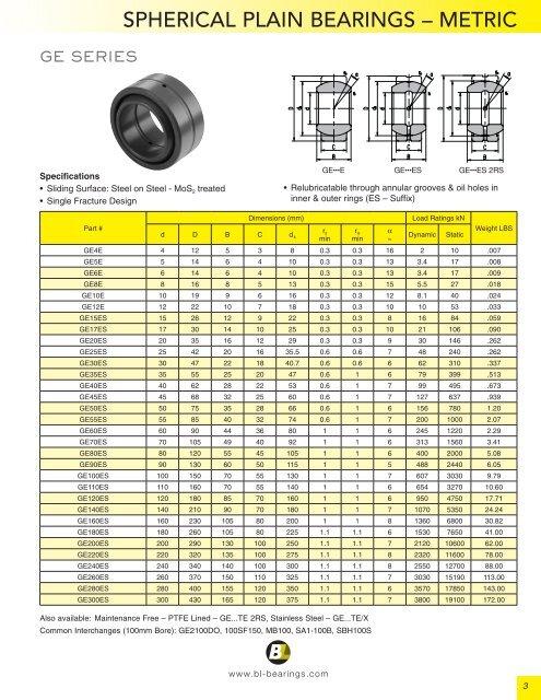 GE 6C  BL Spherical Plain Bearing Metric Maintenance Free