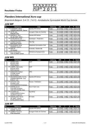 Flanders Int Acro Cup_JUN_Finals_5_4-7_4_2013_Breendonk.pdf