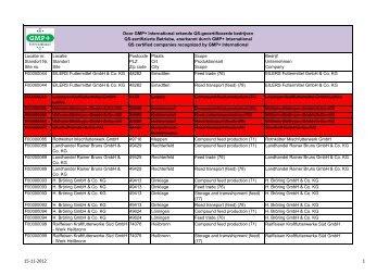 QS-zertifizierte Betriebe, anerkannt durch GMP+ ... - Gmpplus.org