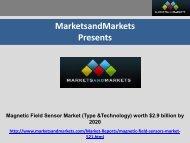 Magnetic Field Sensors Market by Type