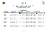 7th Aerobic Gymnastics European Championship 2011