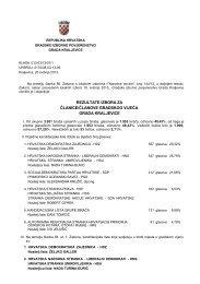 rezultate izbora za članice/članove gradskog vijeća grada kraljevice