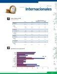 Sube 42.6% Ebitda - Reforma - Page 7