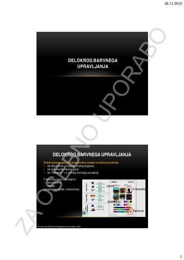 6 Delokrog barvnega upravljanja BU11.pptx [Samo za branje]