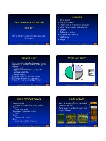 Soils 101 - UT Organic Crop Production