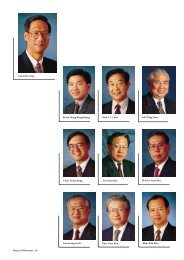 Board of Directors - Keppel Land