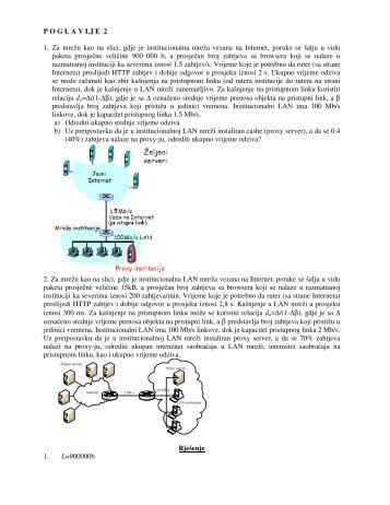 P O G L A V LJ E 2 1. Za mrežu kao na slici, gdje je institucionalna ...