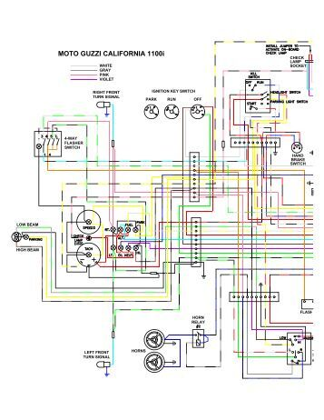 moto guzzi torque specifications thi tractor colour wire diagram three counties moto guzzi club home page