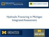 Hydraulic Fracturing - Graham Sustainability Institute - University of ...