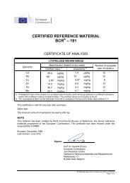 CERTIFIED REFERENCE MATERIAL BCR – 191 - LGC Standards