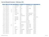 Current Rental Licenses - February 201